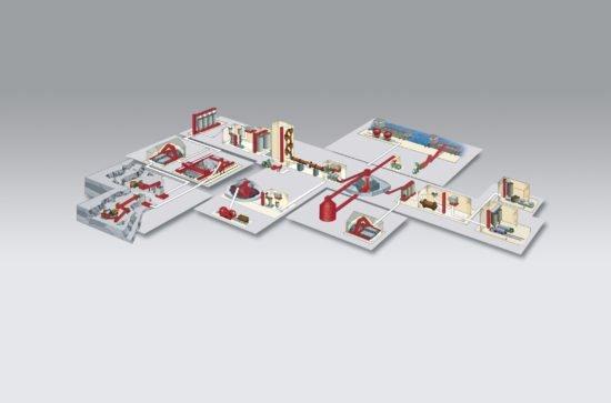 Einsatz der AUMUND, SCHADE und SAMSON Produkte z.B. in einem Zementwerk (Produkte in Rot dargestellt)