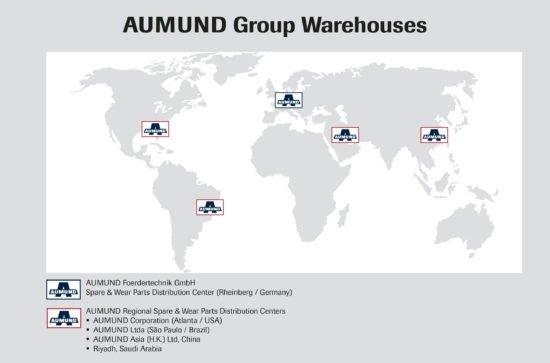 AUMUND Group Spare & Wear Parts Distribution Centers worldwide