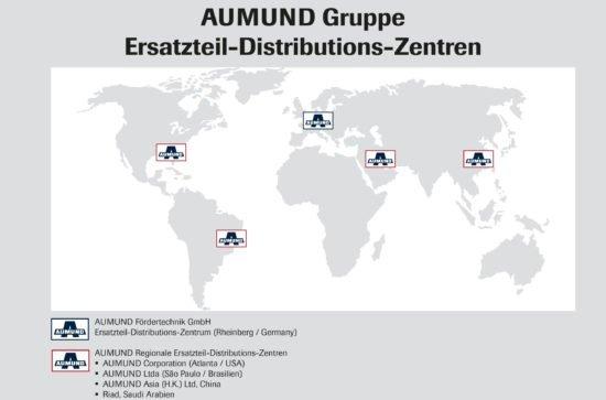 AUMUND Gruppe Ersatzteil-Distributions-Zentren weltweit